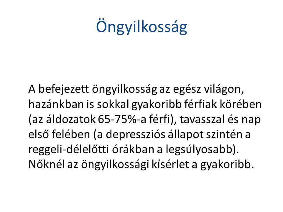 Öngyilkosság