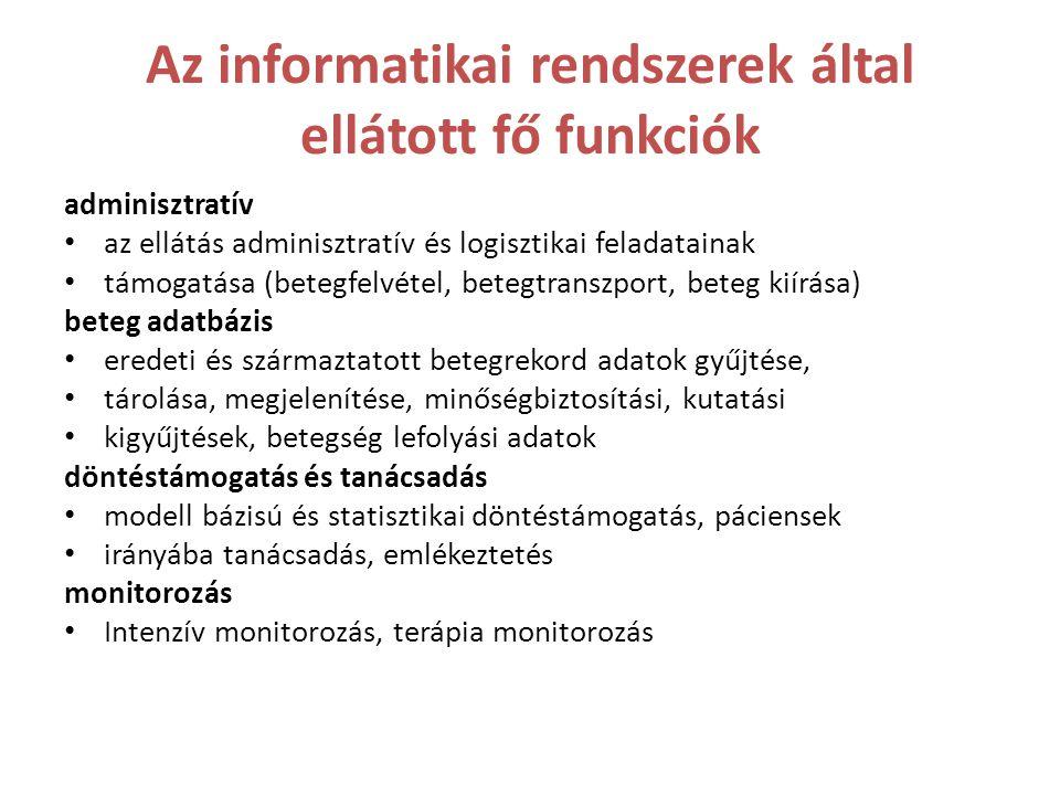 Az informatikai rendszerek által ellátott fő funkciók