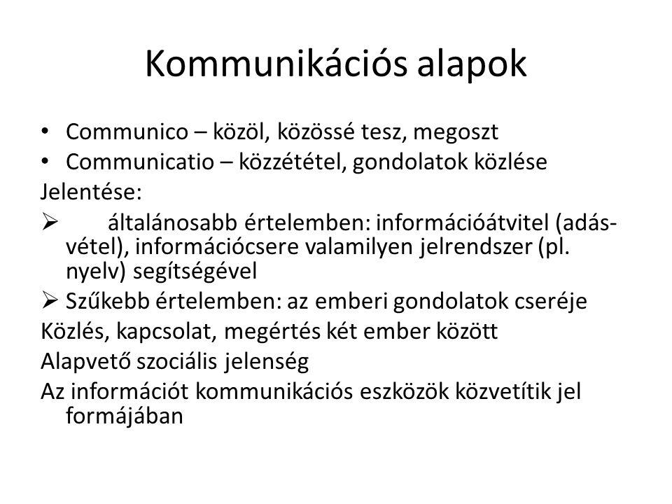 Kommunikációs alapok Communico – közöl, közössé tesz, megoszt