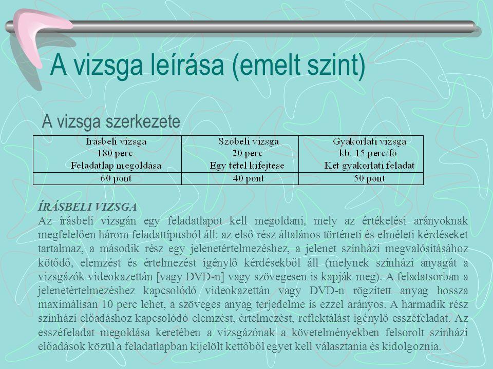 A vizsga leírása (emelt szint)