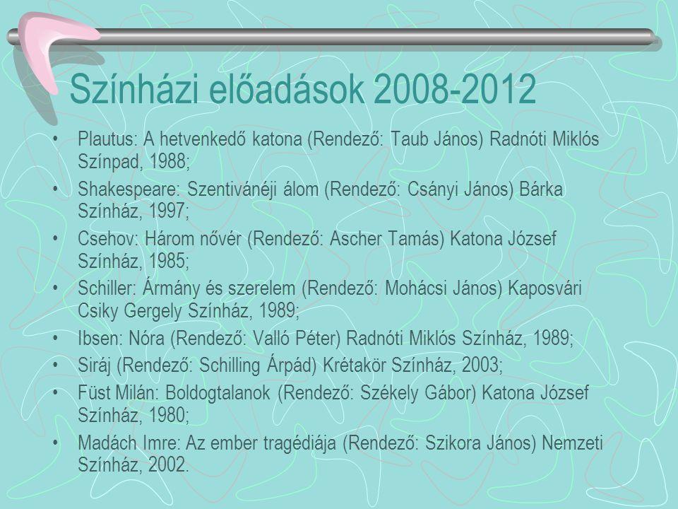 Színházi előadások 2008-2012 Plautus: A hetvenkedő katona (Rendező: Taub János) Radnóti Miklós Színpad, 1988;