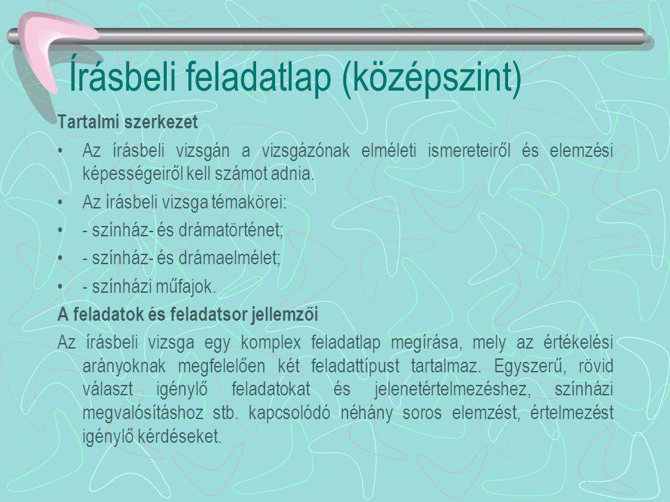 Írásbeli feladatlap (középszint)