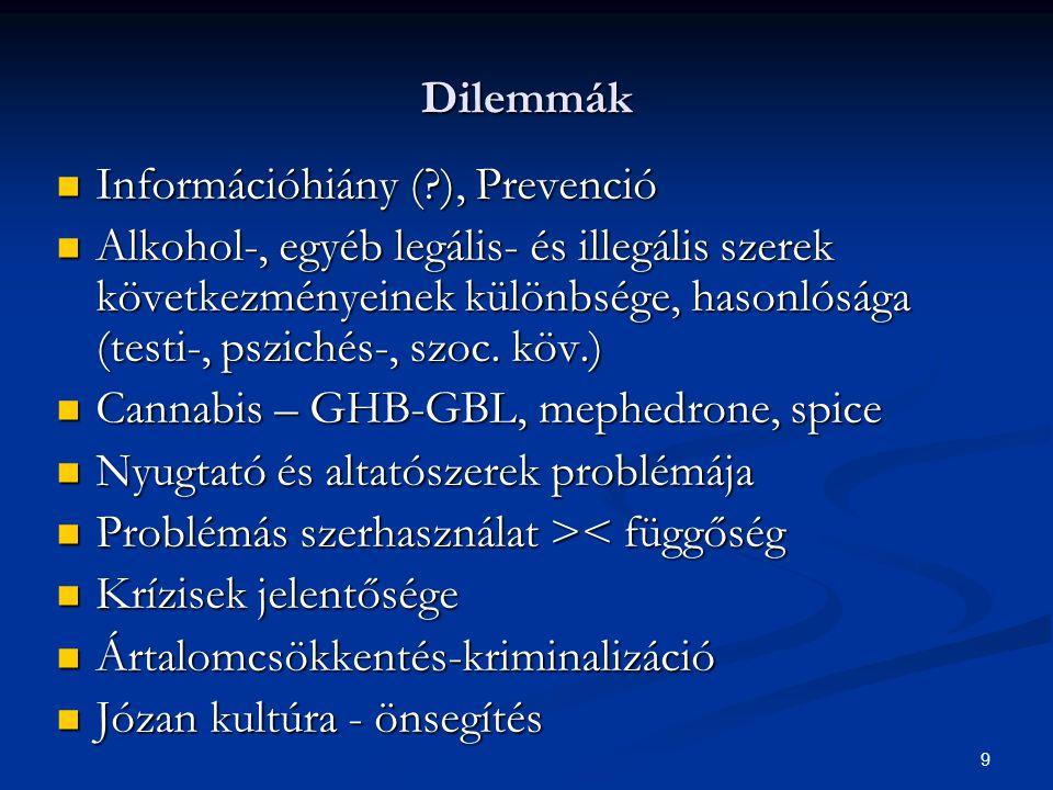 Dilemmák Információhiány ( ), Prevenció.