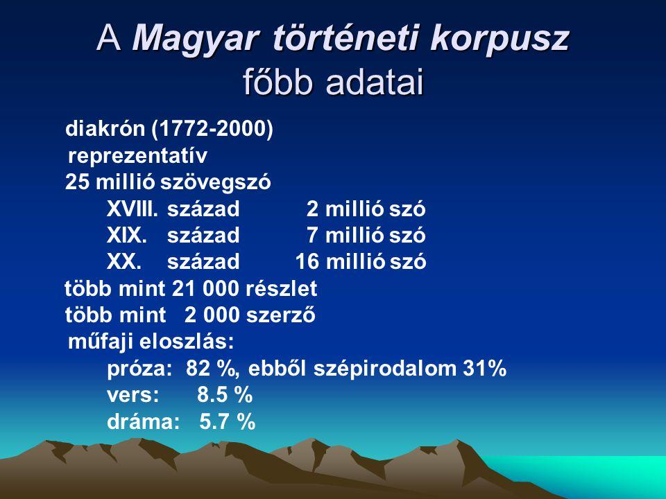 A Magyar történeti korpusz főbb adatai