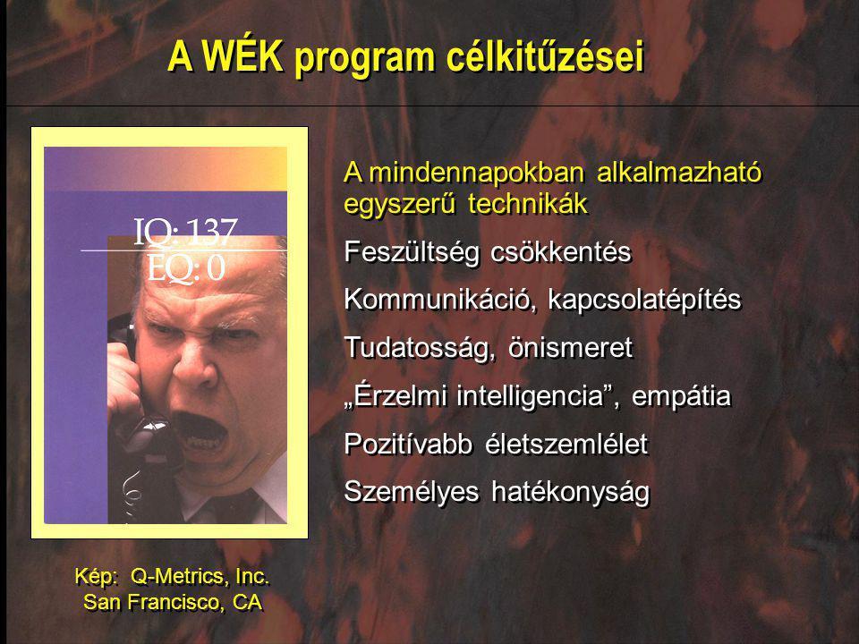 A WÉK program célkitűzései
