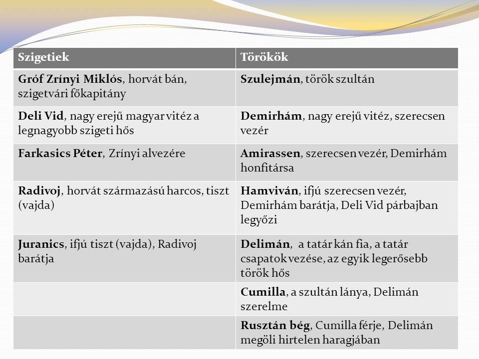 Szigetiek Törökök. Gróf Zrínyi Miklós, horvát bán, szigetvári főkapitány. Szulejmán, török szultán.