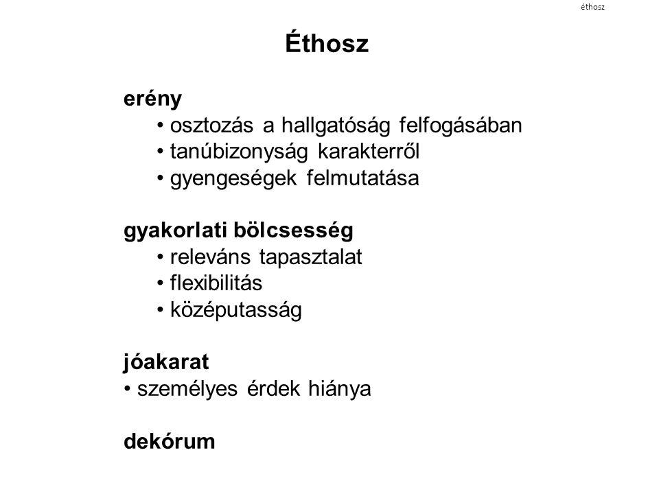 Éthosz erény osztozás a hallgatóság felfogásában