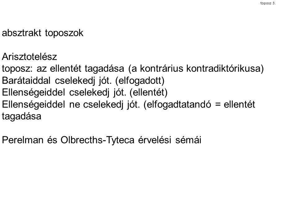 toposz: az ellentét tagadása (a kontrárius kontradiktórikusa)