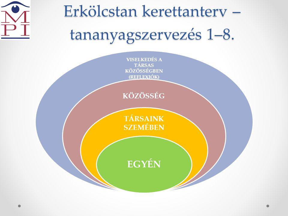 Erkölcstan kerettanterv – tananyagszervezés 1–8.