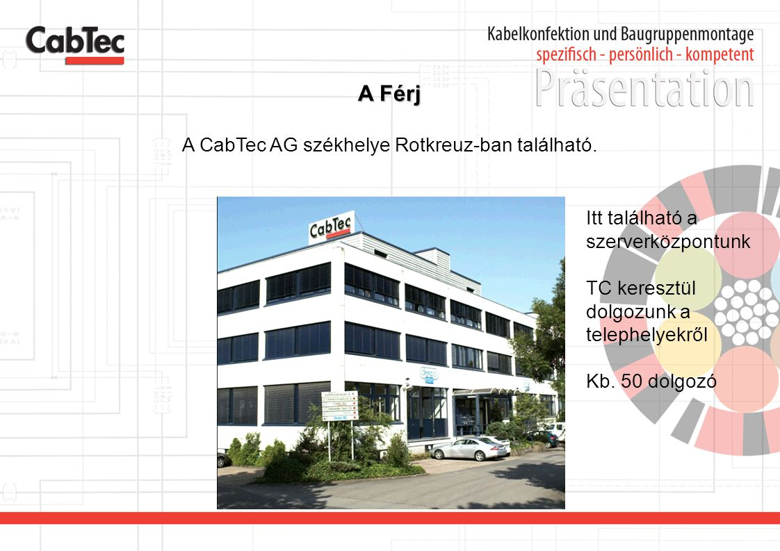 A CabTec AG székhelye Rotkreuz-ban található.