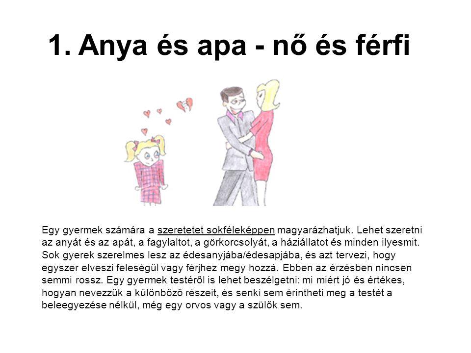 1. Anya és apa - nő és férfi