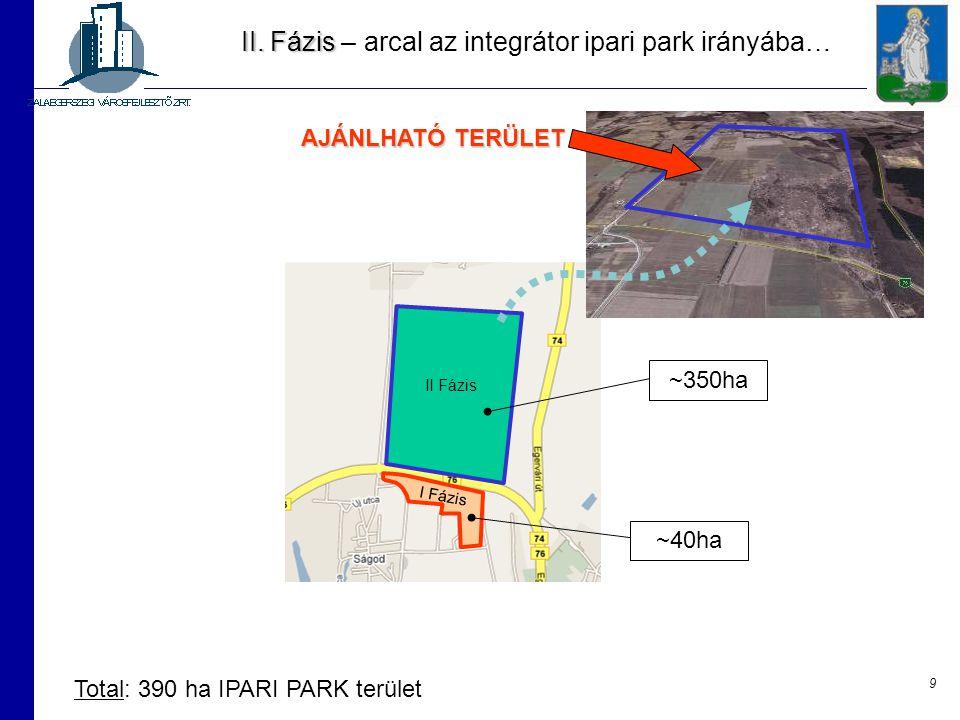 II. Fázis – arcal az integrátor ipari park irányába…