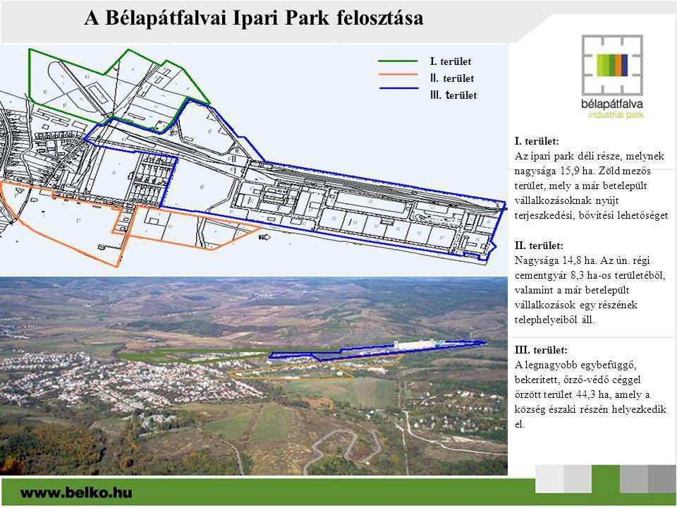 A Bélapátfalvai Ipari Park felosztása