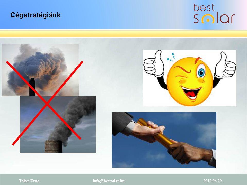 Cégstratégiánk Tőkés Ernő info@bestsolar.hu 2012.06.29..