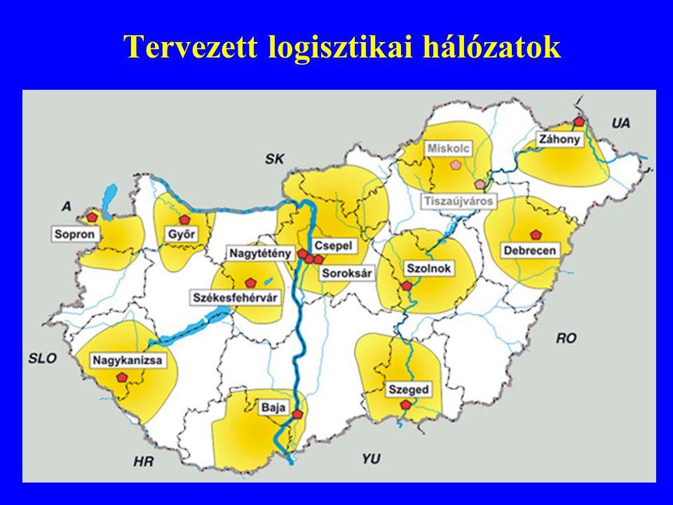 Tervezett logisztikai hálózatok