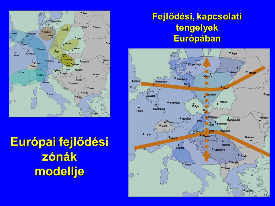 Európai fejlődési zónák Fejlődési, kapcsolati tengelyek