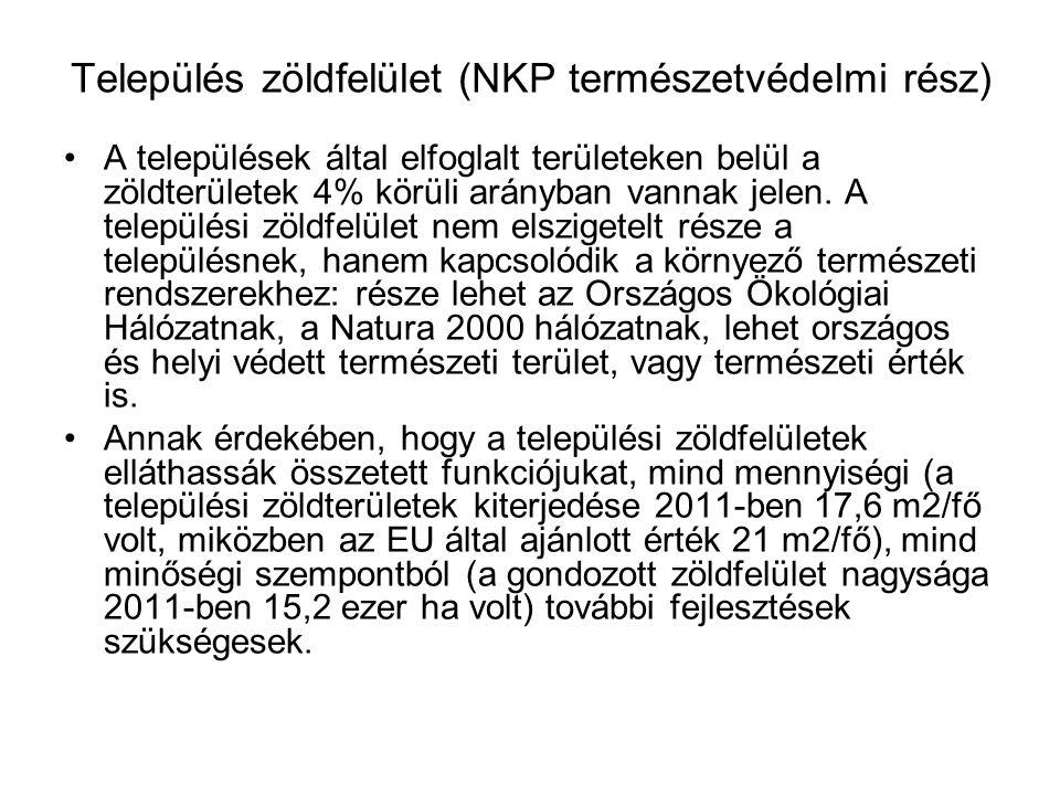 Település zöldfelület (NKP természetvédelmi rész)
