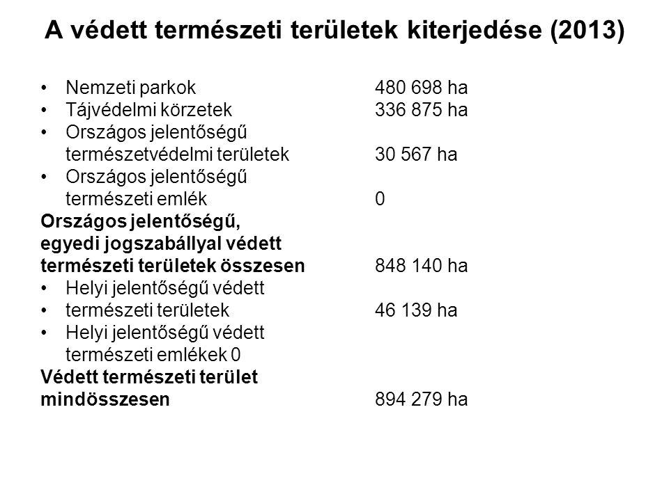 A védett természeti területek kiterjedése (2013)