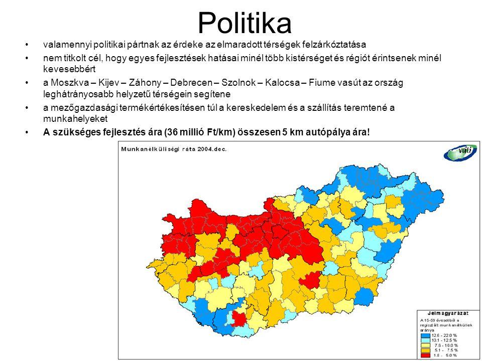 Politika valamennyi politikai pártnak az érdeke az elmaradott térségek felzárkóztatása.