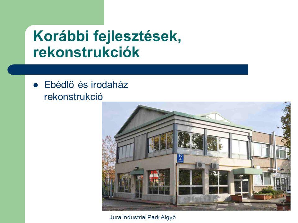 Korábbi fejlesztések, rekonstrukciók