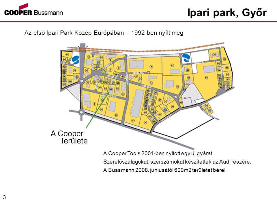 Az első Ipari Park Közép-Európában – 1992-ben nyílt meg