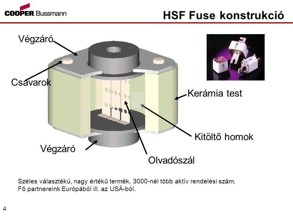 HSF Fuse konstrukció Végzáró Csavarok Kerámia test Kitöltő homok