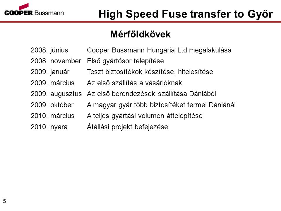 High Speed Fuse transfer to Győr