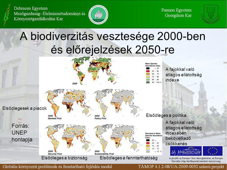 A biodiverzitás vesztesége 2000-ben és előrejelzések 2050-re
