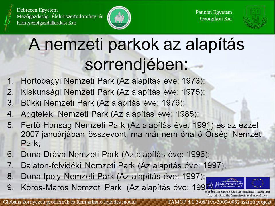 A nemzeti parkok az alapítás sorrendjében:
