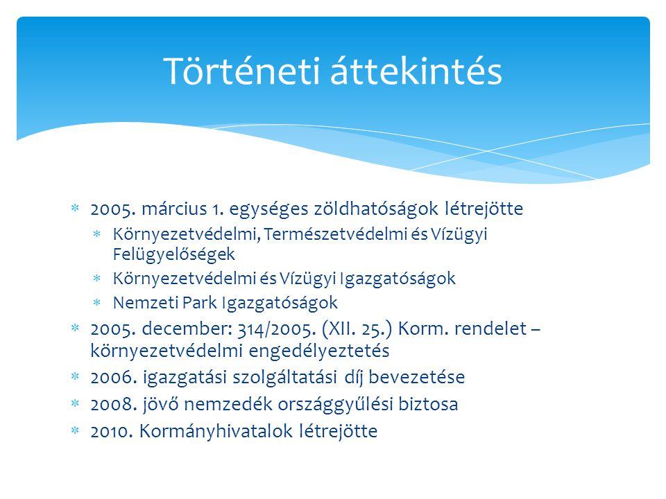 Történeti áttekintés 2005. március 1. egységes zöldhatóságok létrejötte. Környezetvédelmi, Természetvédelmi és Vízügyi Felügyelőségek.