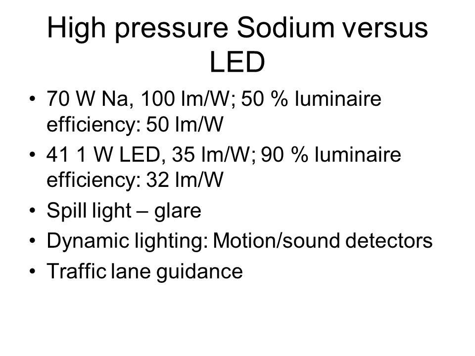High pressure Sodium versus LED