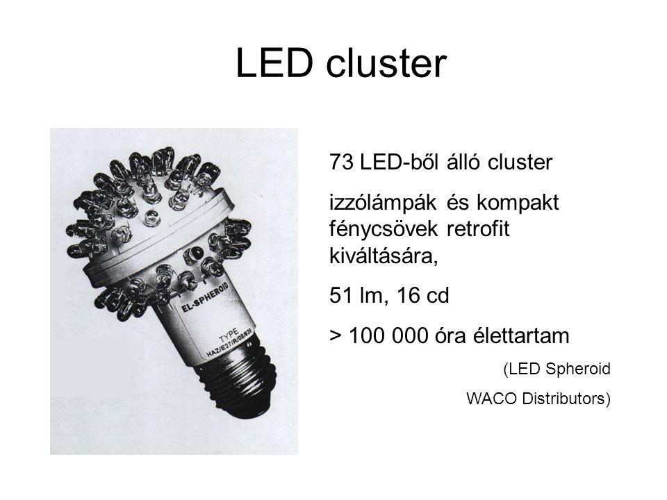 LED cluster 73 LED-ből álló cluster