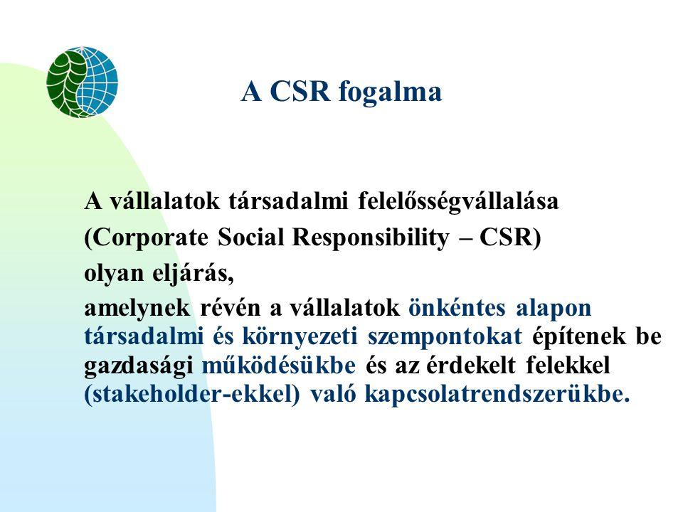 A vállalatok társadalmi felelősségvállalása