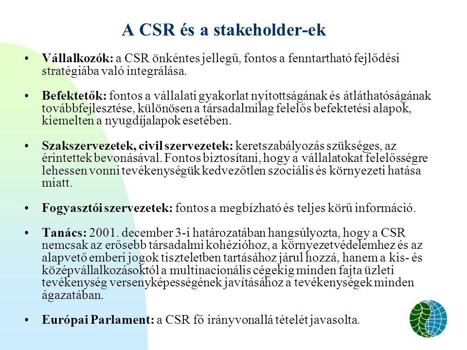 A CSR és a stakeholder-ek