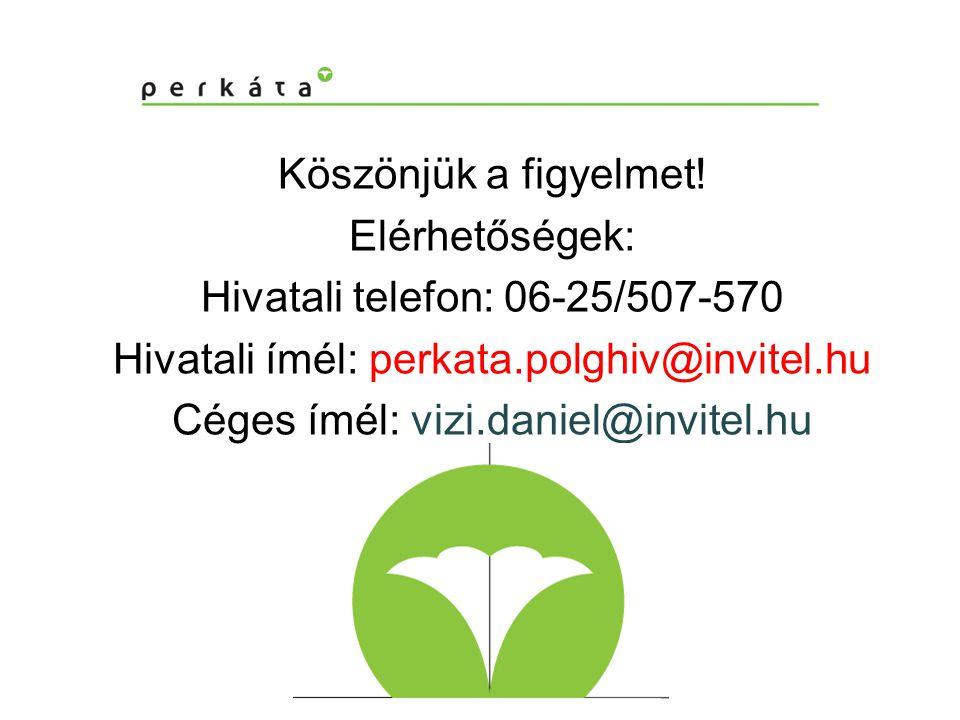Hivatali ímél: perkata.polghiv@invitel.hu