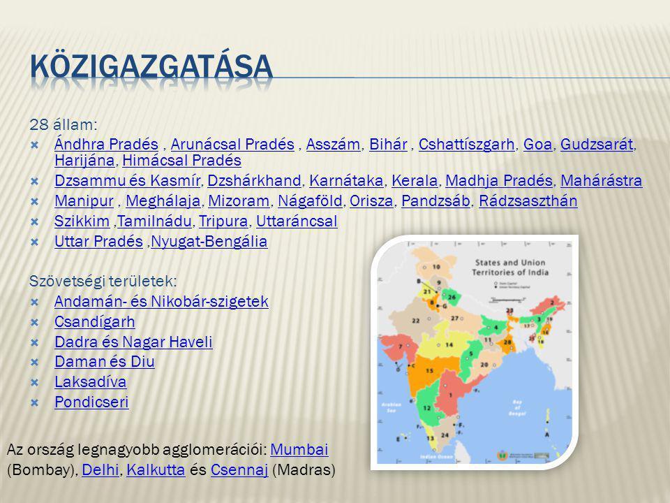 közigazgatása 28 állam: Ándhra Pradés , Arunácsal Pradés , Asszám, Bihár , Cshattíszgarh, Goa, Gudzsarát, Harijána, Himácsal Pradés.