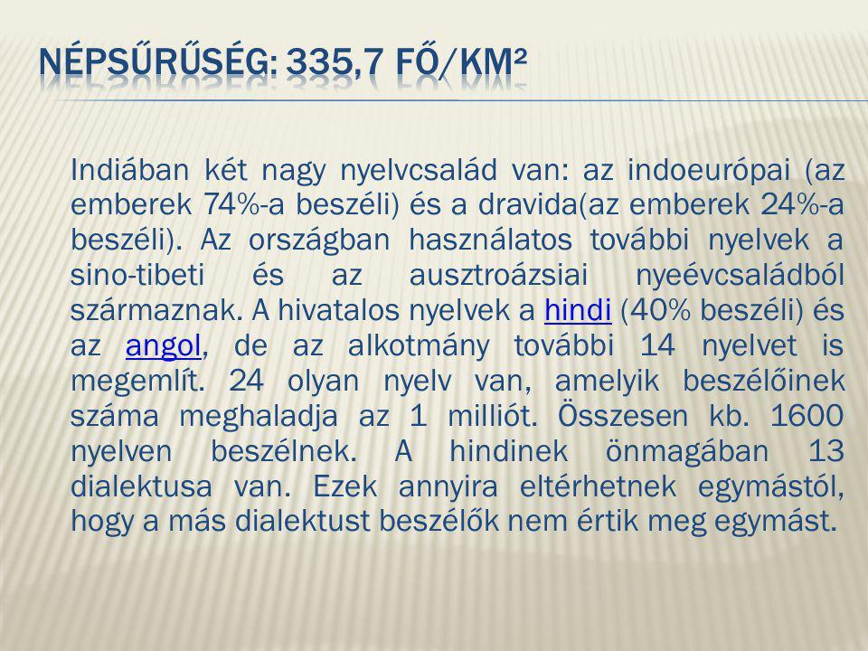 Népsűrűség: 335,7 fő/km²
