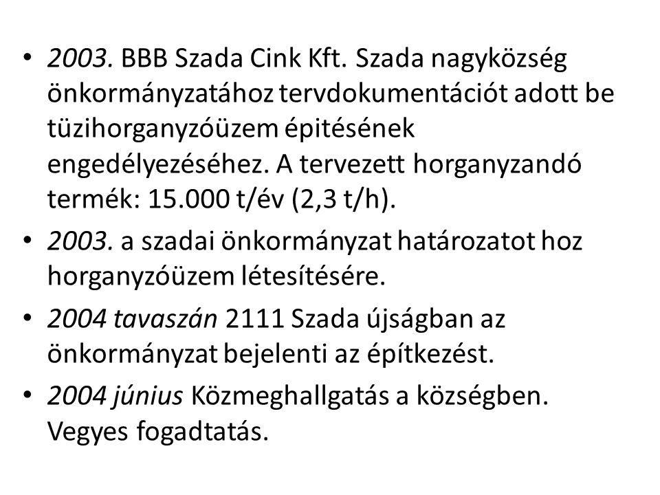 2003. BBB Szada Cink Kft. Szada nagyközség önkormányzatához tervdokumentációt adott be tüzihorganyzóüzem épitésének engedélyezéséhez. A tervezett horganyzandó termék: 15.000 t/év (2,3 t/h).