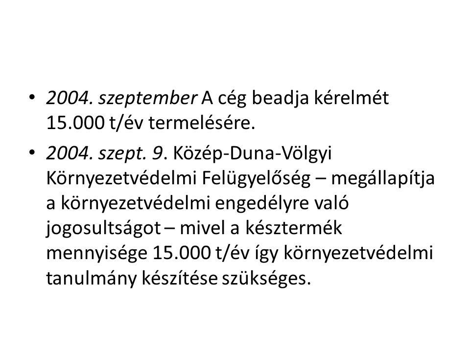 2004. szeptember A cég beadja kérelmét 15.000 t/év termelésére.