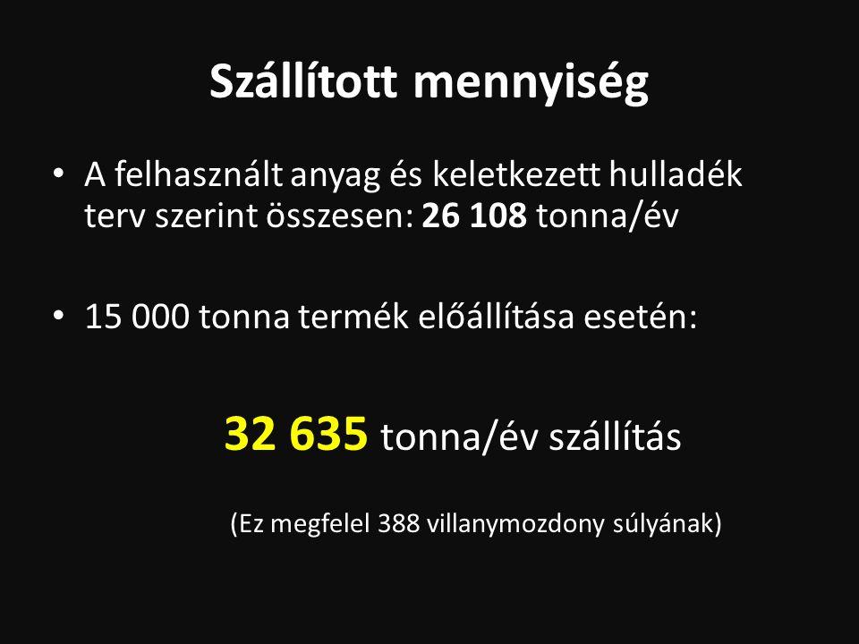 Szállított mennyiség 32 635 tonna/év szállítás