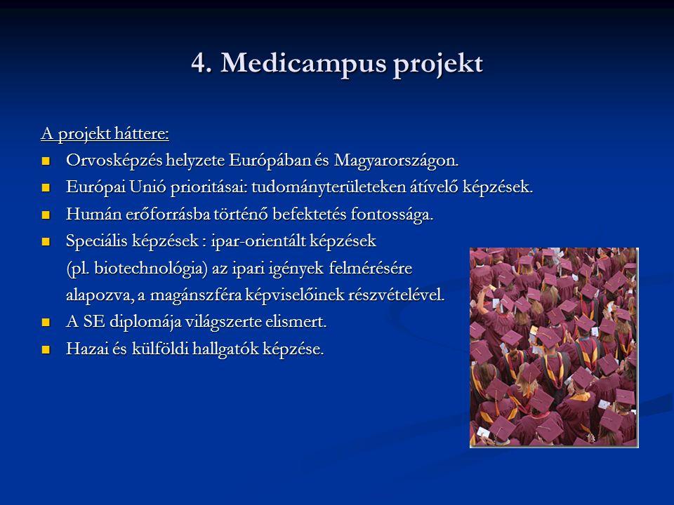 4. Medicampus projekt A projekt háttere: