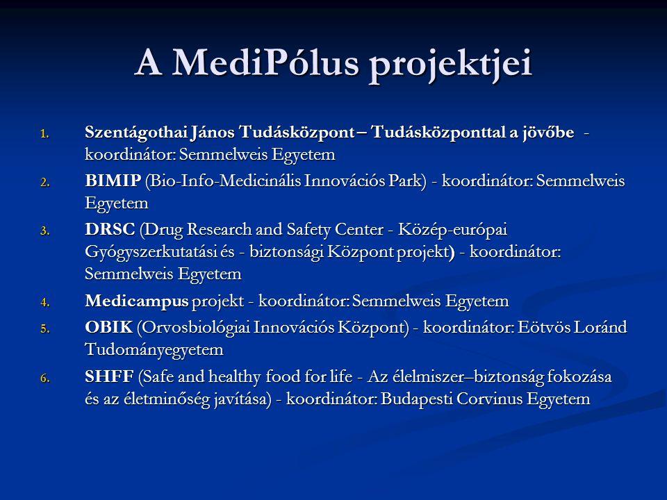 A MediPólus projektjei