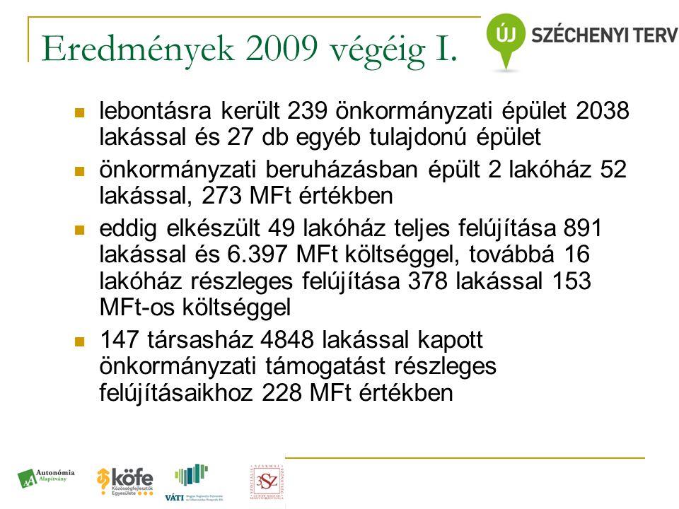 Eredmények 2009 végéig I. lebontásra került 239 önkormányzati épület 2038 lakással és 27 db egyéb tulajdonú épület.