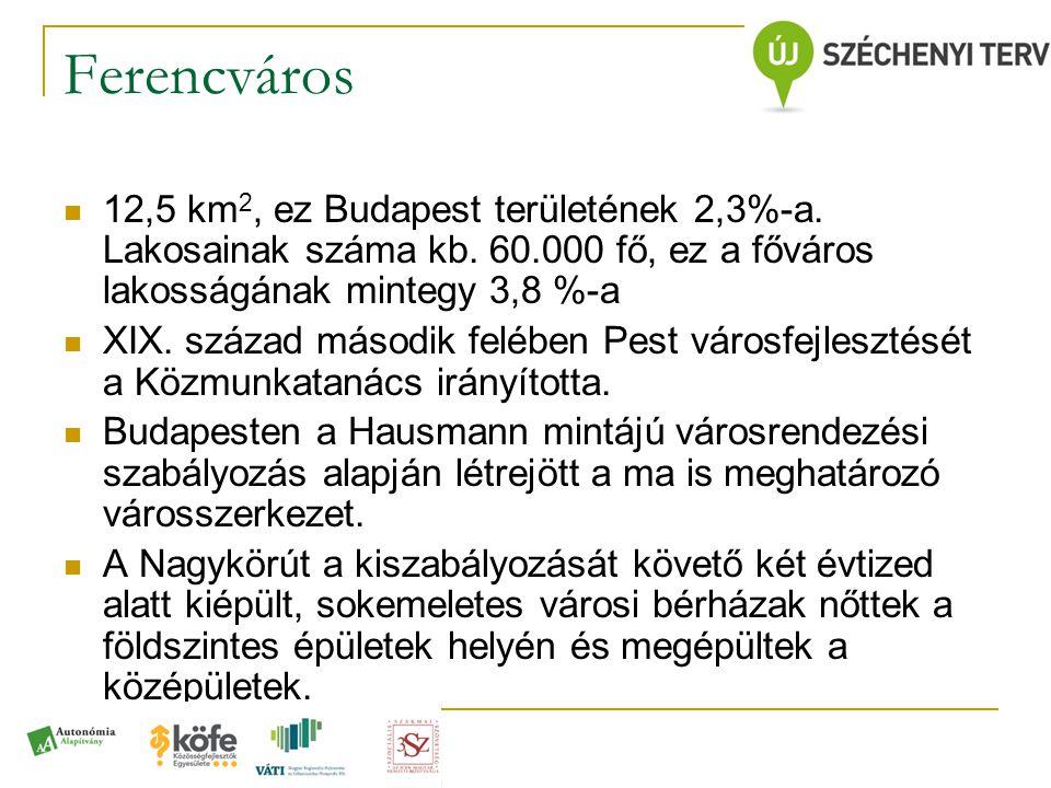 Ferencváros 12,5 km2, ez Budapest területének 2,3%-a. Lakosainak száma kb. 60.000 fő, ez a főváros lakosságának mintegy 3,8 %-a.
