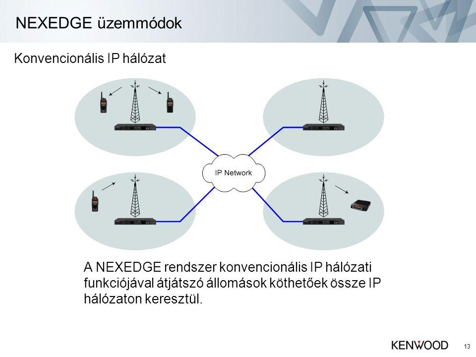 NEXEDGE üzemmódok Konvencionális IP hálózat