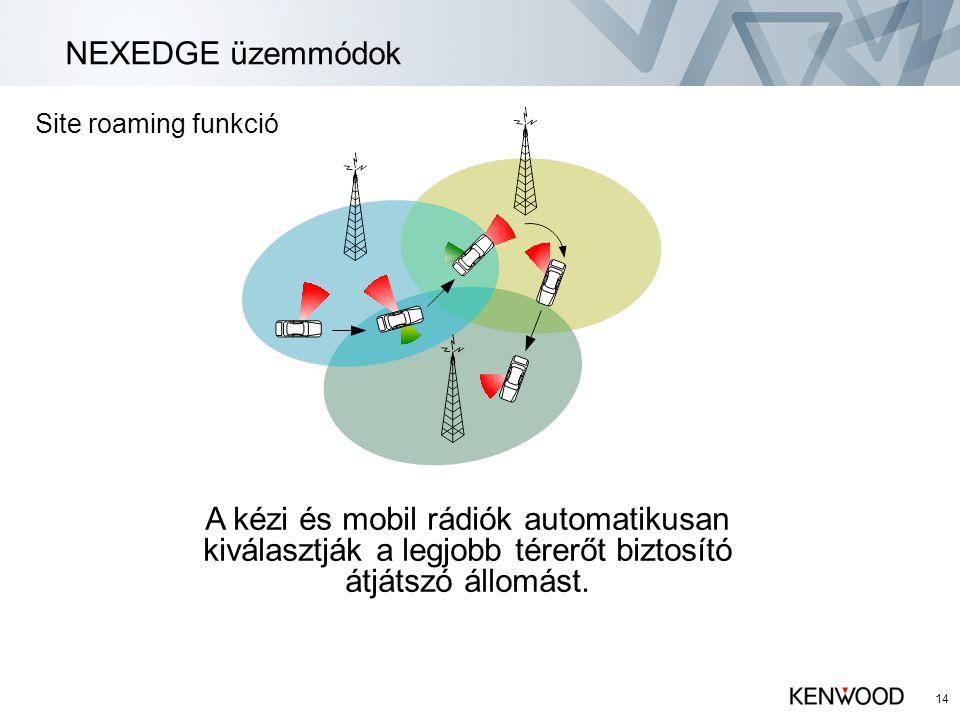 NEXEDGE üzemmódok Site roaming funkció. A kézi és mobil rádiók automatikusan kiválasztják a legjobb térerőt biztosító átjátszó állomást.