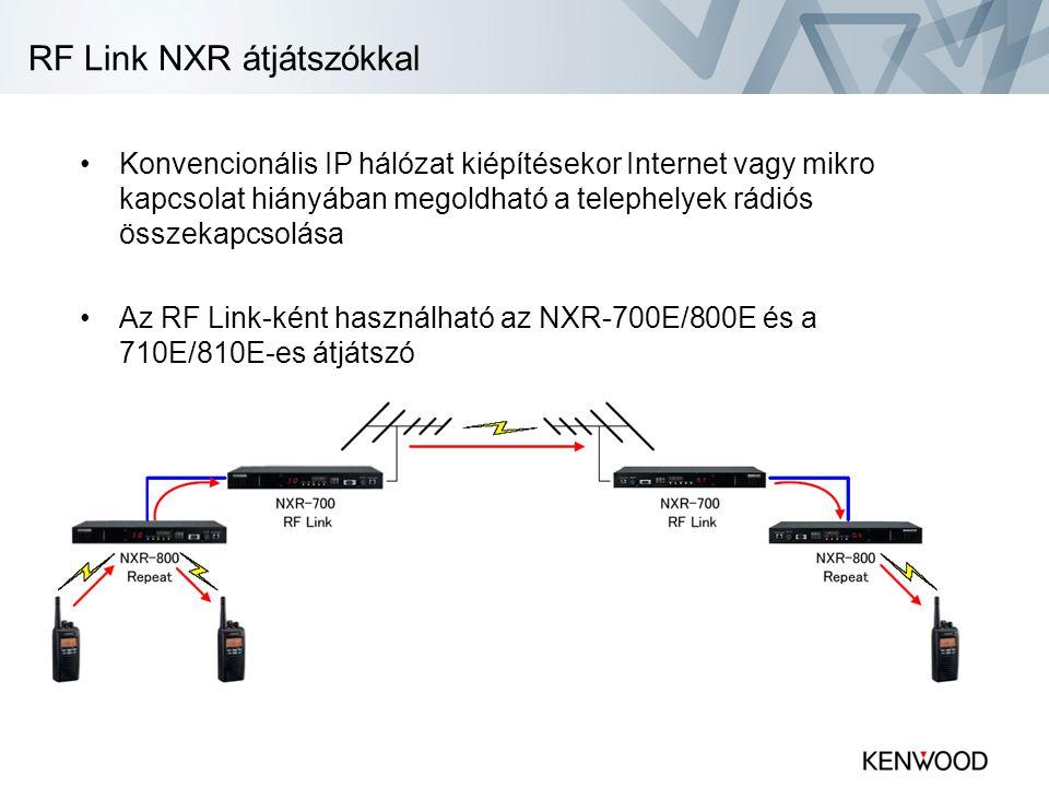 RF Link NXR átjátszókkal
