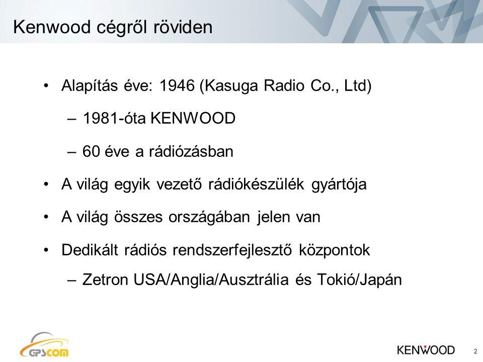 Kenwood cégről röviden