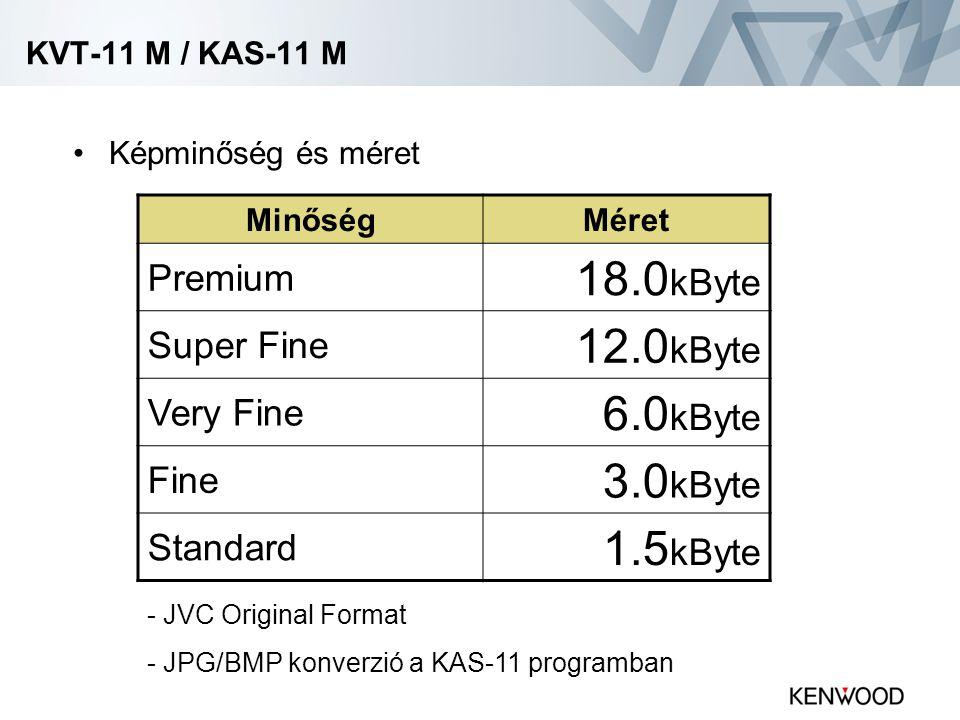 18.0kByte 12.0kByte 6.0kByte 3.0kByte 1.5kByte Premium Super Fine