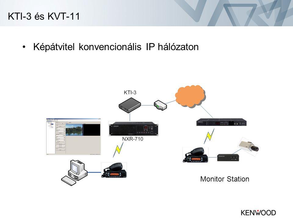 Képátvitel konvencionális IP hálózaton